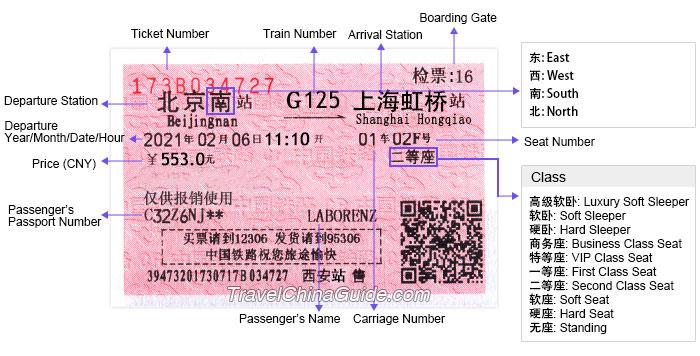 Imienny bilet na chińską kolej.
